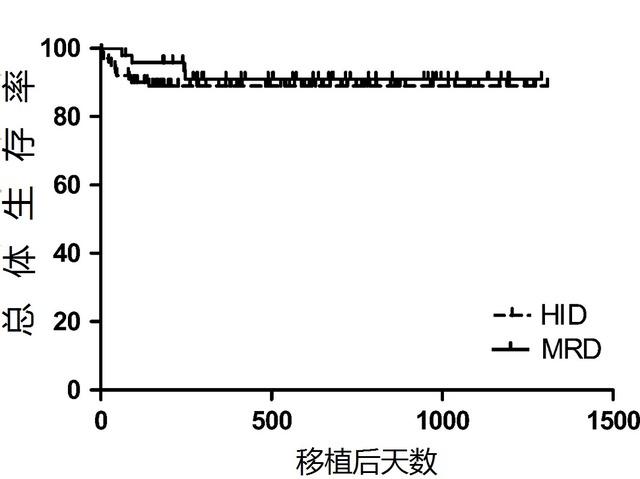 bjh14225-fig-0002.png
